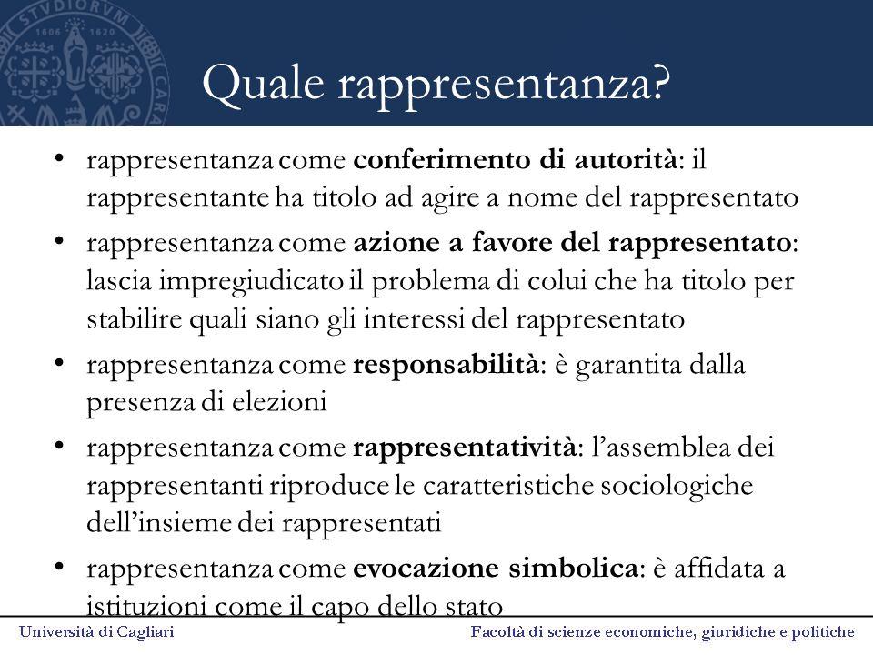 Quale rappresentanza rappresentanza come conferimento di autorità: il rappresentante ha titolo ad agire a nome del rappresentato.