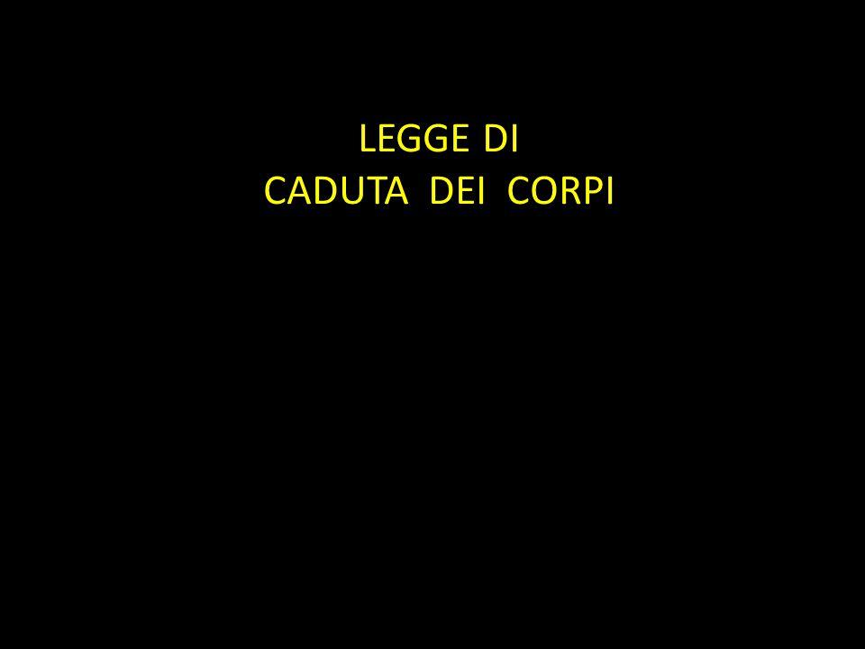 LEGGE DI CADUTA DEI CORPI