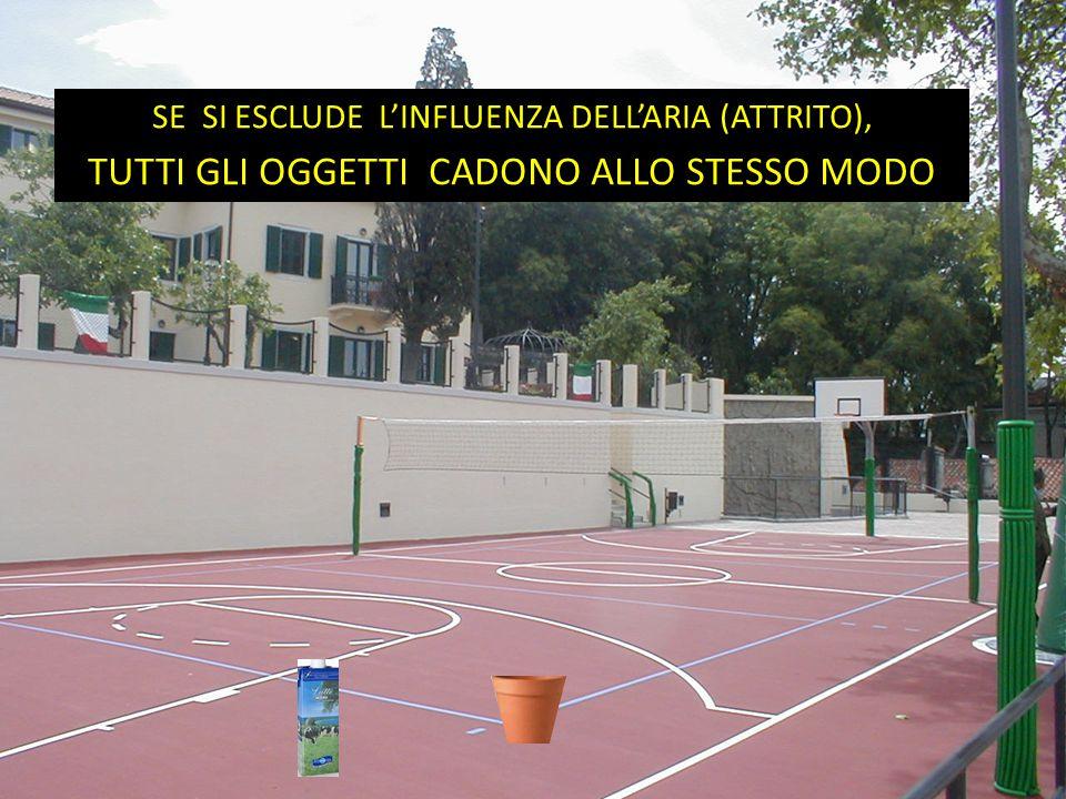 TUTTI GLI OGGETTI CADONO ALLO STESSO MODO