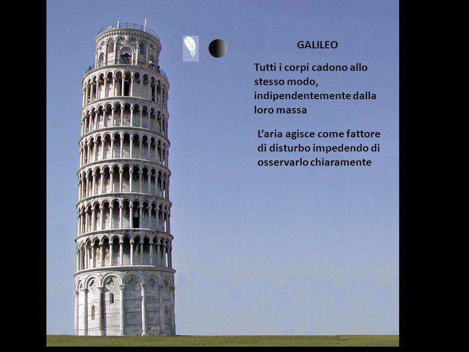 GALILEO Tutti i corpi cadono allo stesso modo, indipendentemente dalla loro massa.