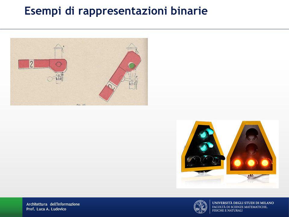 Esempi di rappresentazioni binarie