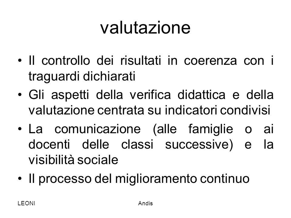valutazione Il controllo dei risultati in coerenza con i traguardi dichiarati.