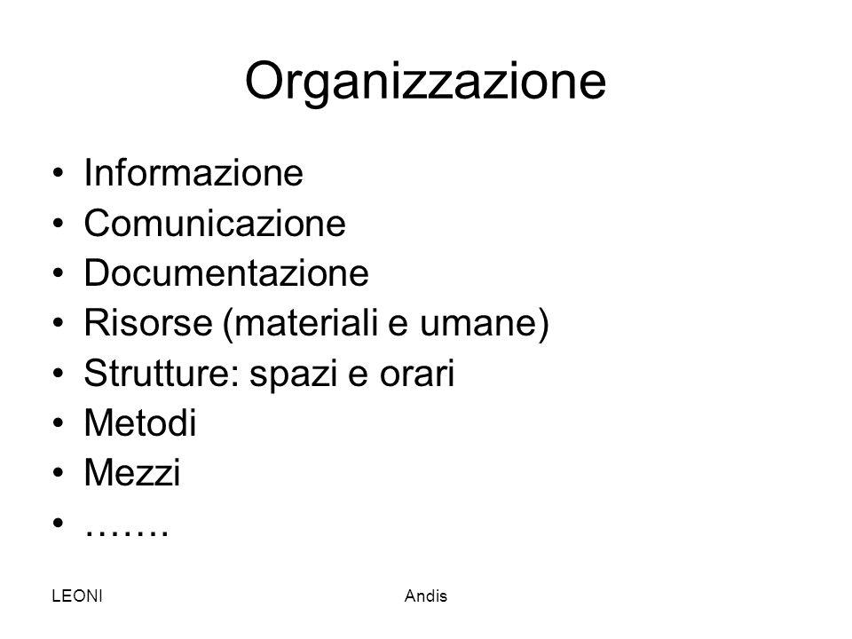 Organizzazione Informazione Comunicazione Documentazione