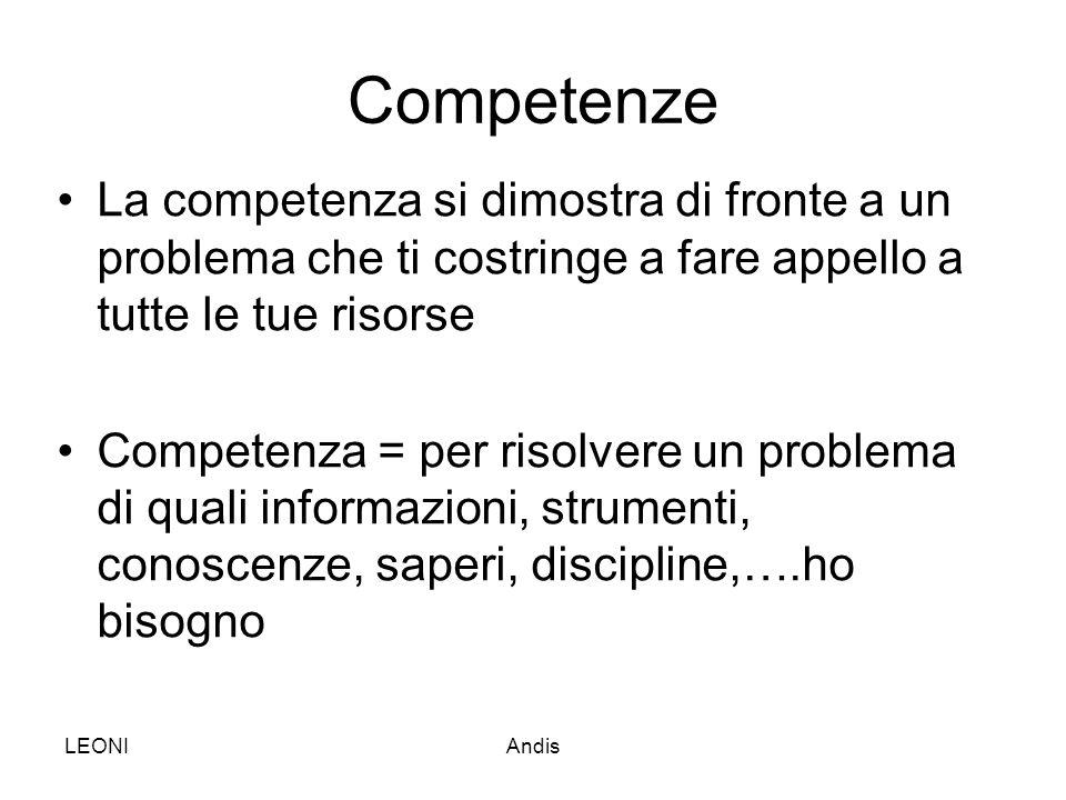 Competenze La competenza si dimostra di fronte a un problema che ti costringe a fare appello a tutte le tue risorse.