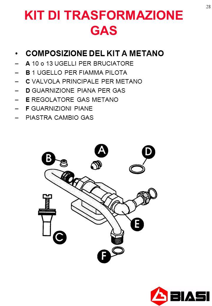 KIT DI TRASFORMAZIONE GAS