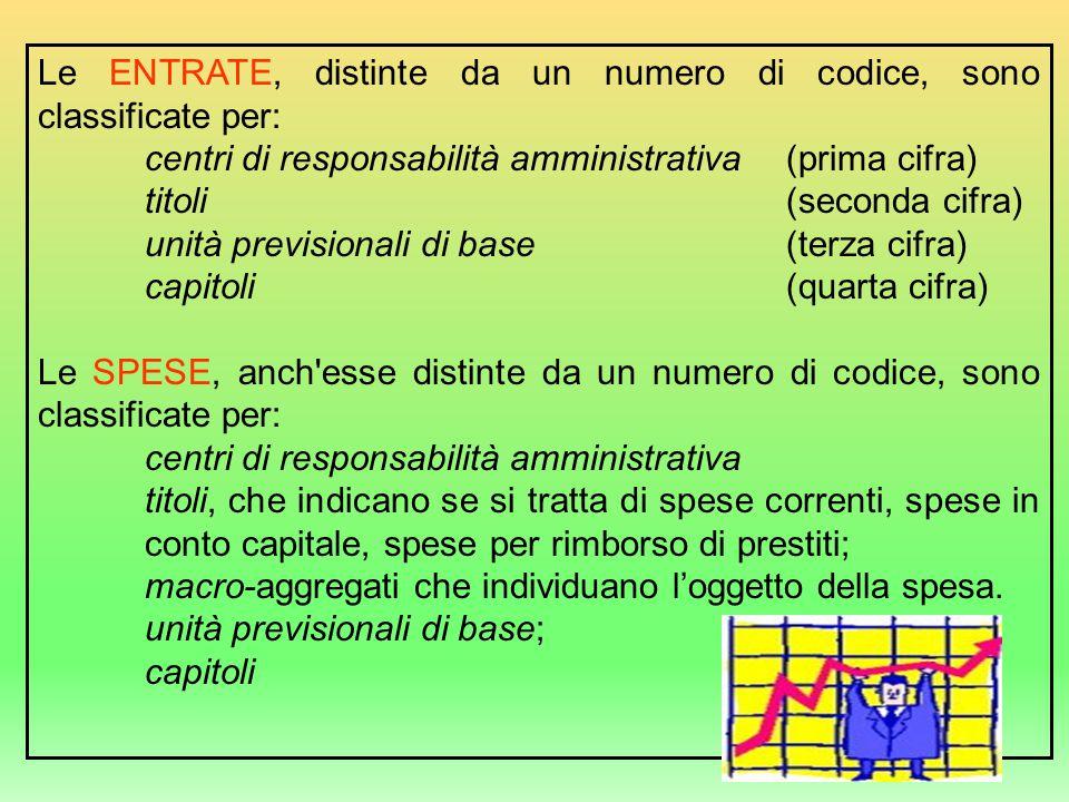 Le ENTRATE, distinte da un numero di codice, sono classificate per: