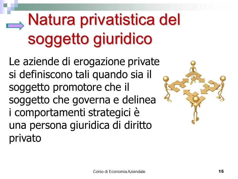 Natura privatistica del soggetto giuridico