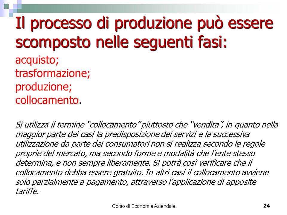 Il processo di produzione può essere scomposto nelle seguenti fasi: