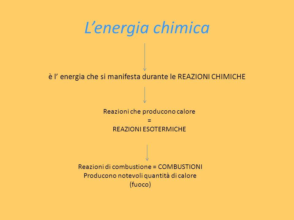 L'energia chimica è l' energia che si manifesta durante le REAZIONI CHIMICHE. Reazioni che producono calore.