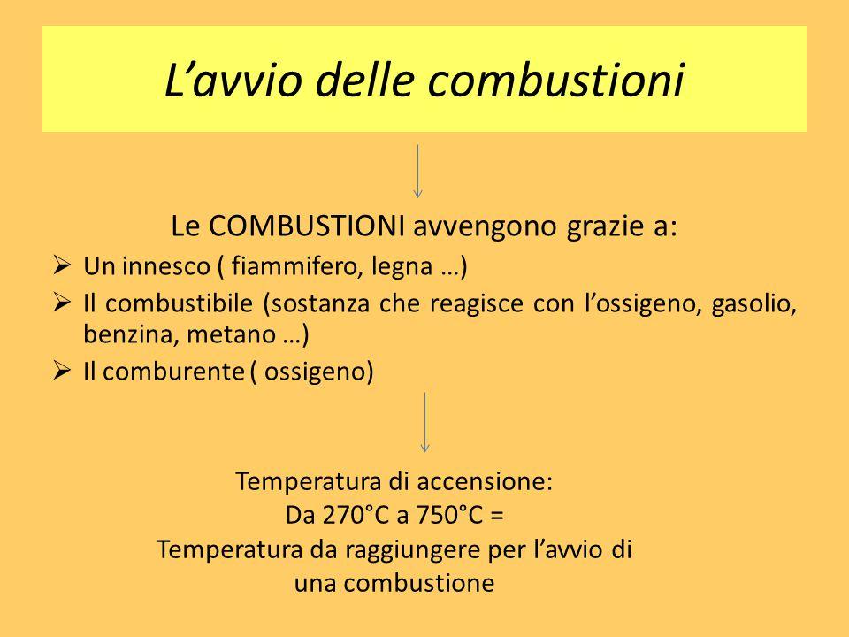 L'avvio delle combustioni