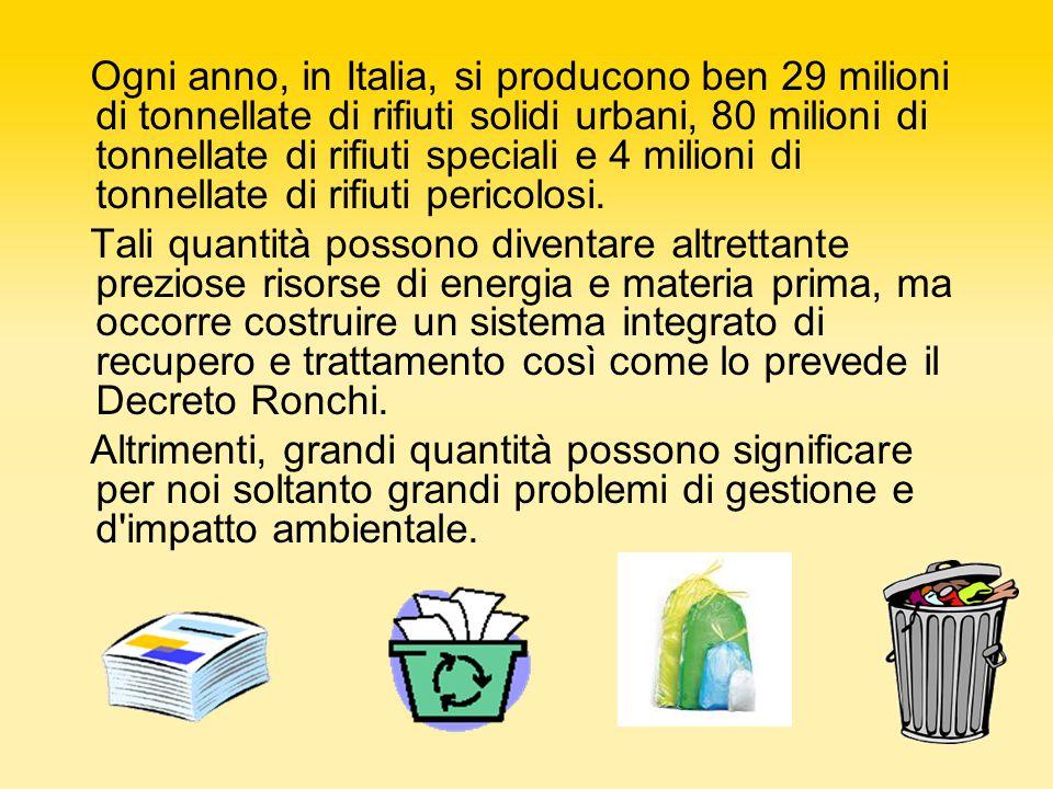 Ogni anno, in Italia, si producono ben 29 milioni di tonnellate di rifiuti solidi urbani, 80 milioni di tonnellate di rifiuti speciali e 4 milioni di tonnellate di rifiuti pericolosi.