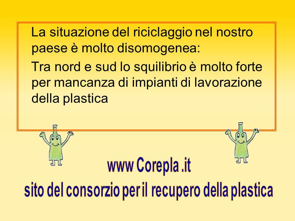 sito del consorzio per il recupero della plastica