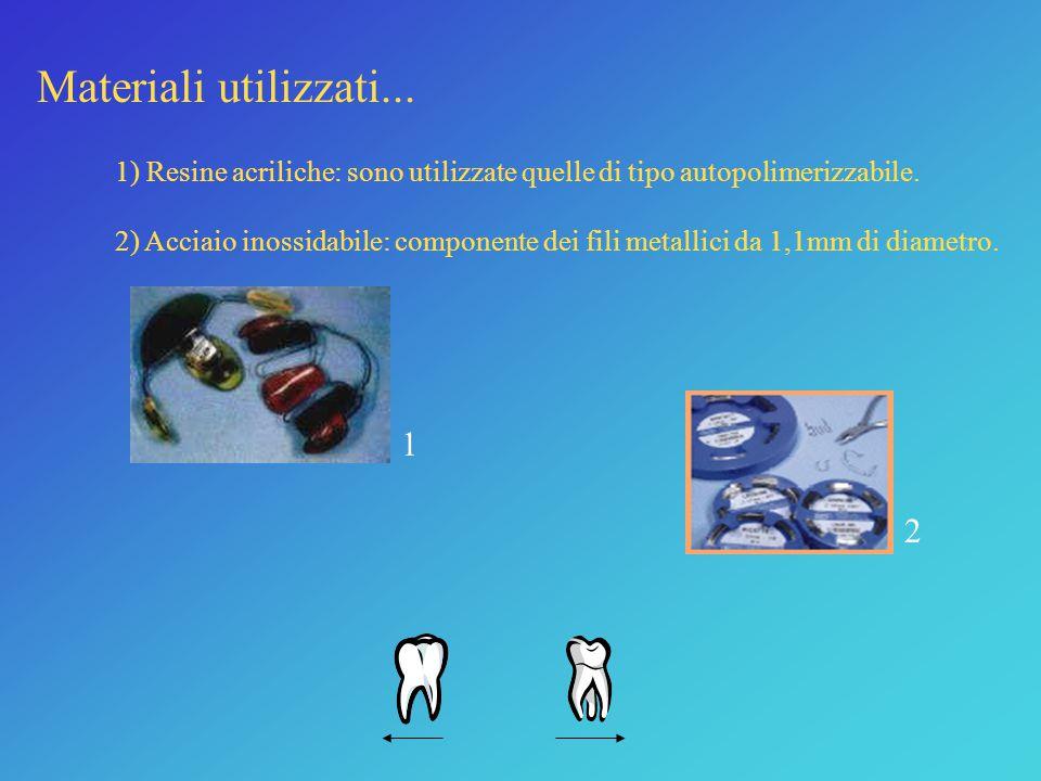 Materiali utilizzati... 1) Resine acriliche: sono utilizzate quelle di tipo autopolimerizzabile.