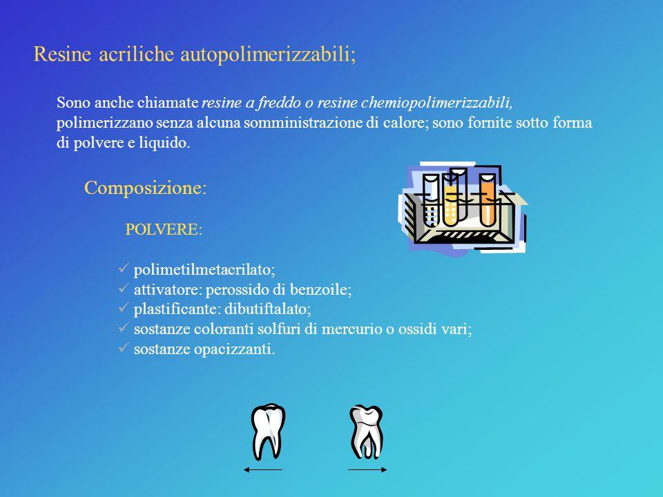Resine acriliche autopolimerizzabili;