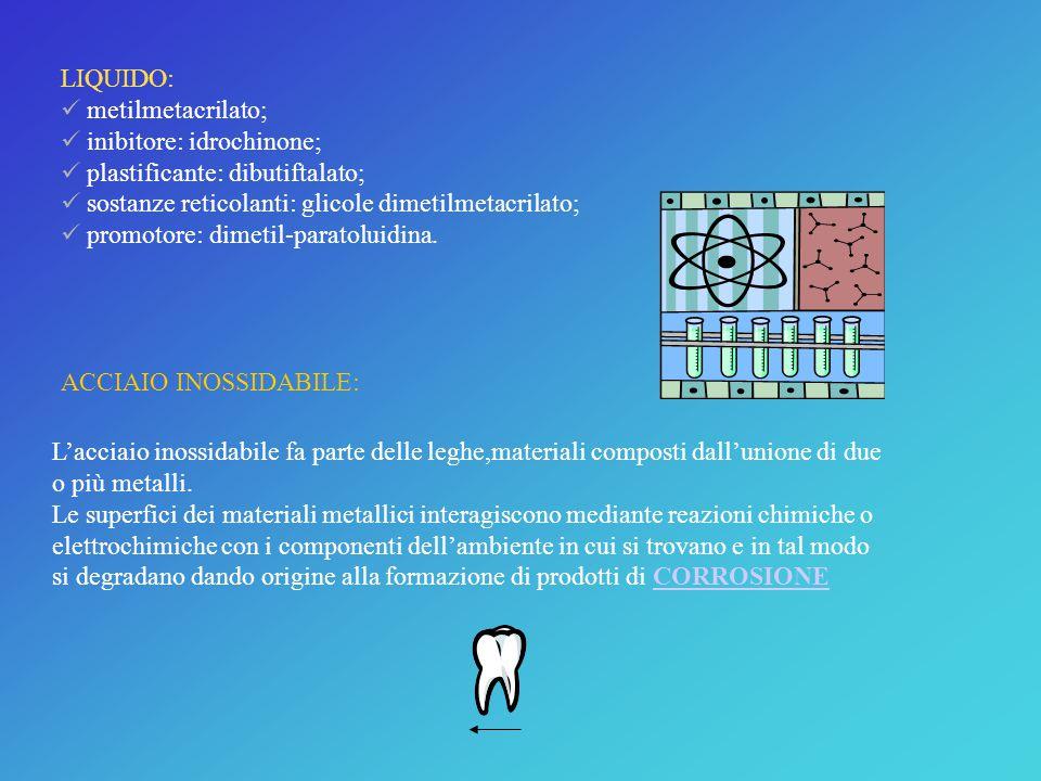 LIQUIDO: metilmetacrilato; inibitore: idrochinone; plastificante: dibutiftalato; sostanze reticolanti: glicole dimetilmetacrilato;