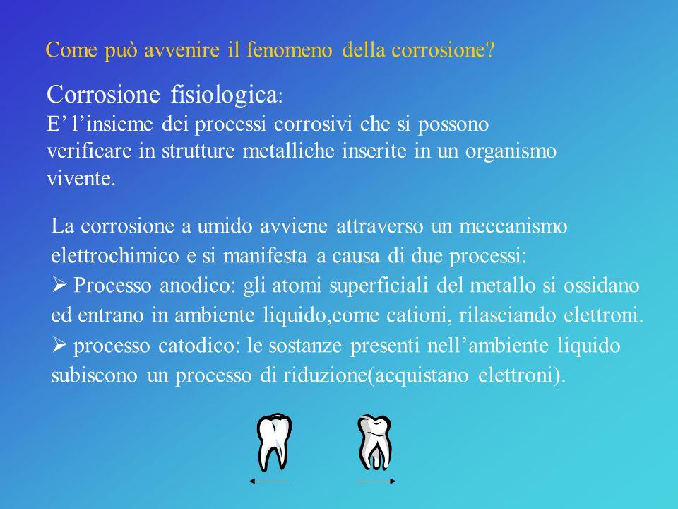 Corrosione fisiologica: