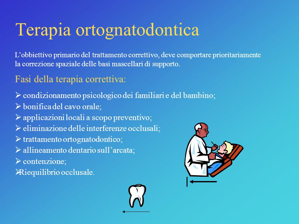 Terapia ortognatodontica