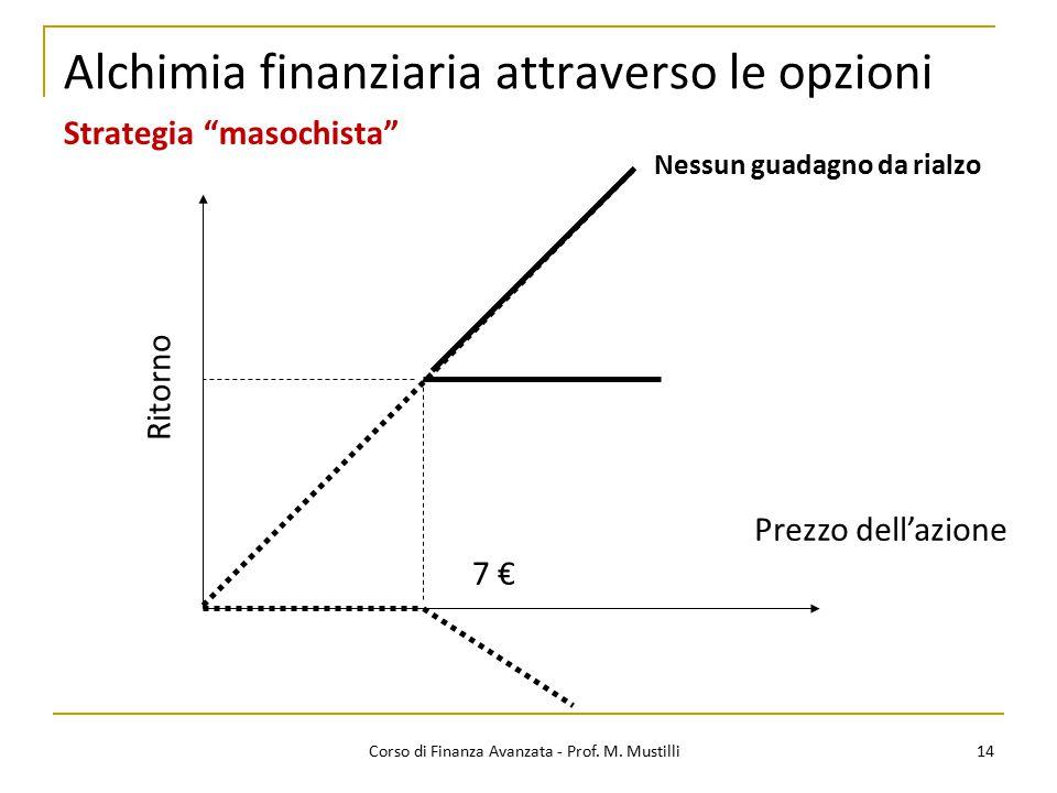 Alchimia finanziaria attraverso le opzioni