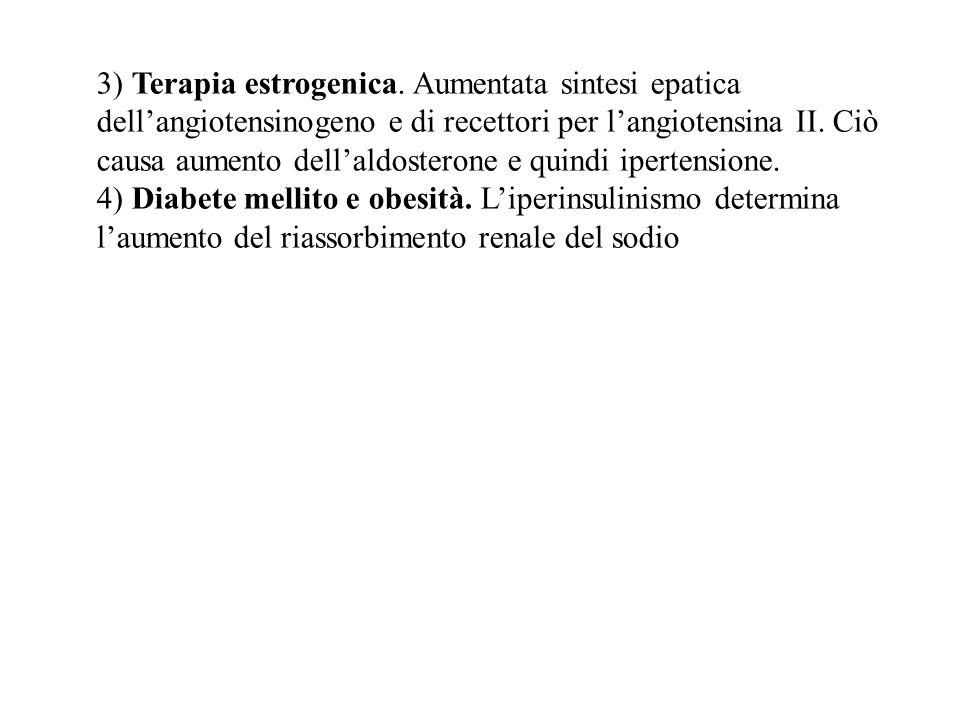 3) Terapia estrogenica. Aumentata sintesi epatica dell'angiotensinogeno e di recettori per l'angiotensina II. Ciò causa aumento dell'aldosterone e quindi ipertensione.