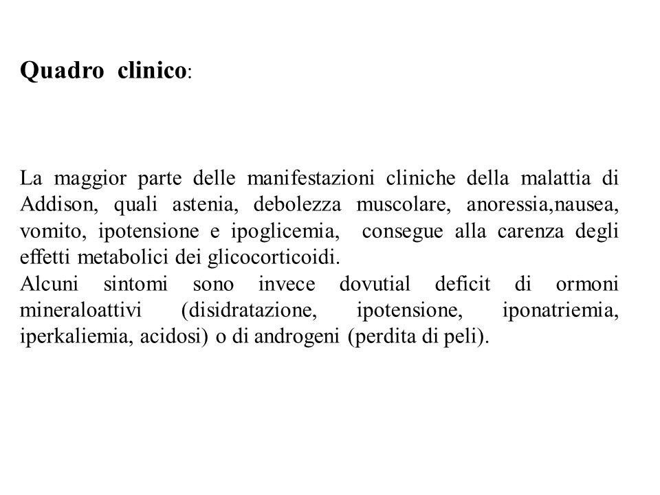Quadro clinico: