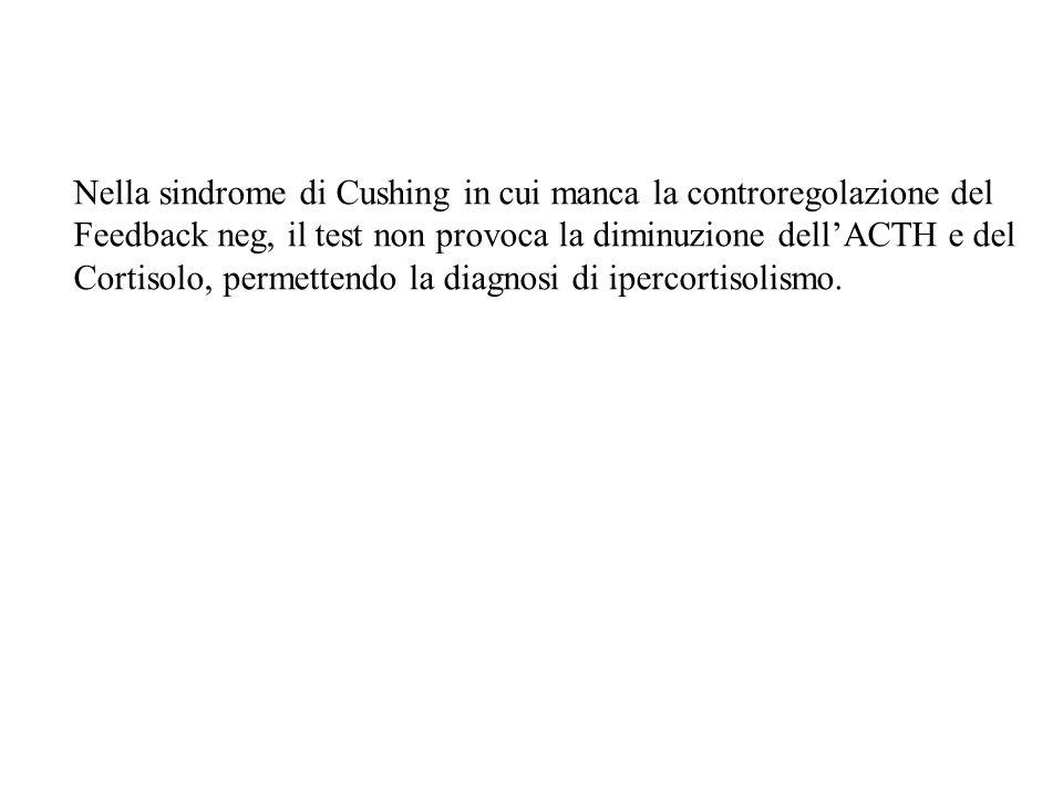 Nella sindrome di Cushing in cui manca la controregolazione del