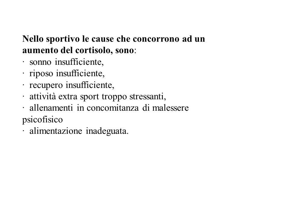 Nello sportivo le cause che concorrono ad un aumento del cortisolo, sono: