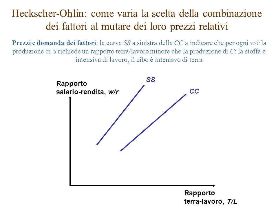 Heckscher-Ohlin: come varia la scelta della combinazione dei fattori al mutare dei loro prezzi relativi