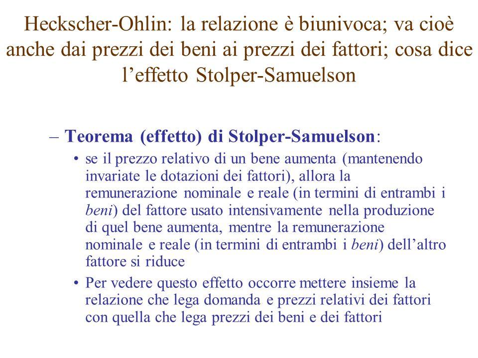 Heckscher-Ohlin: la relazione è biunivoca; va cioè anche dai prezzi dei beni ai prezzi dei fattori; cosa dice l'effetto Stolper-Samuelson