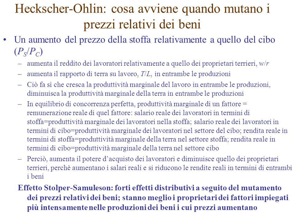Heckscher-Ohlin: cosa avviene quando mutano i prezzi relativi dei beni
