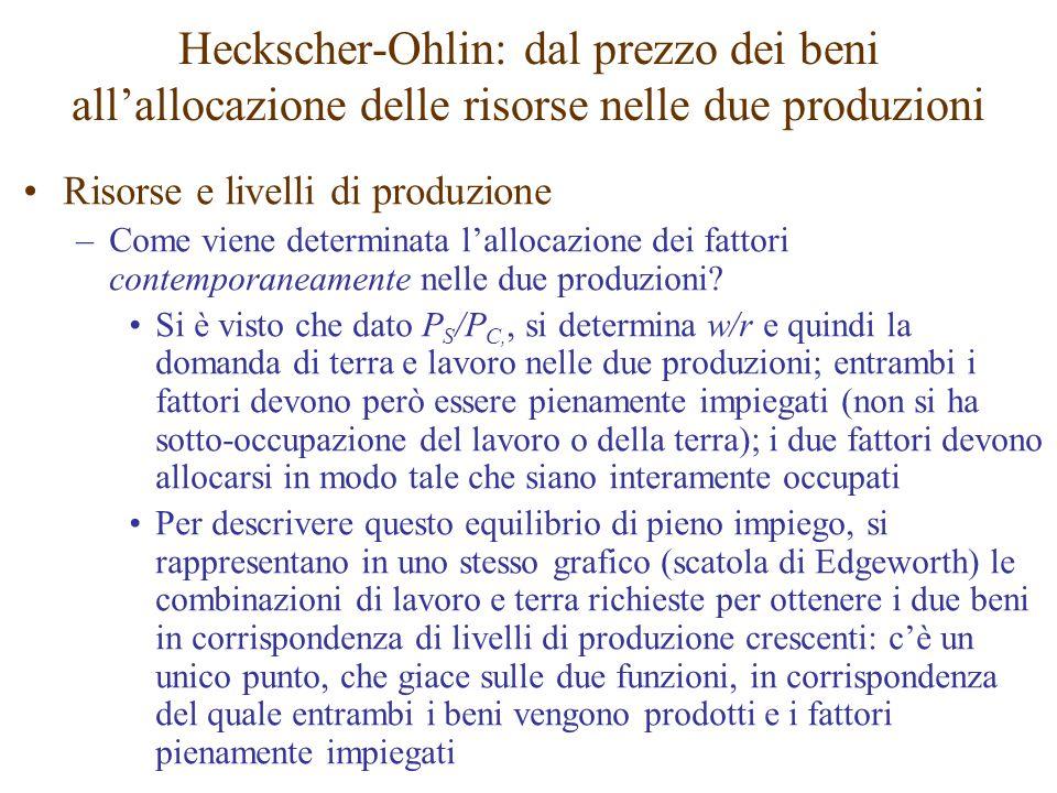 Heckscher-Ohlin: dal prezzo dei beni all'allocazione delle risorse nelle due produzioni