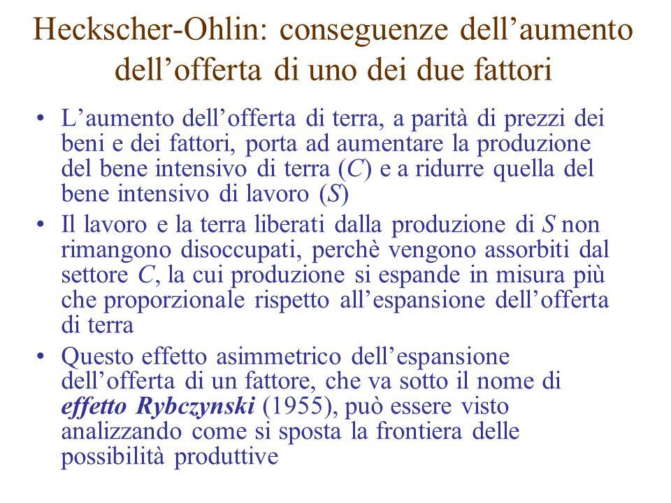 Heckscher-Ohlin: conseguenze dell'aumento dell'offerta di uno dei due fattori