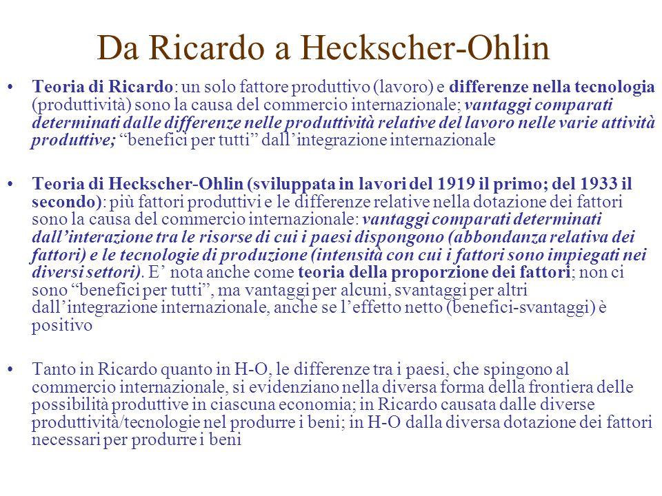 Da Ricardo a Heckscher-Ohlin