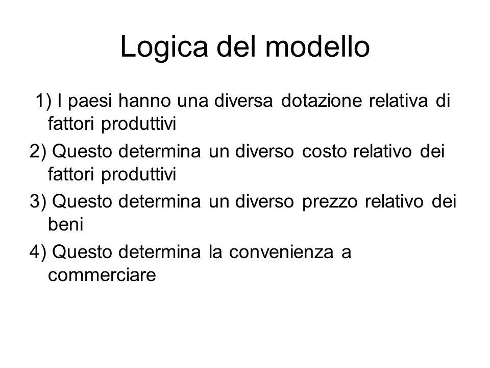 Logica del modello