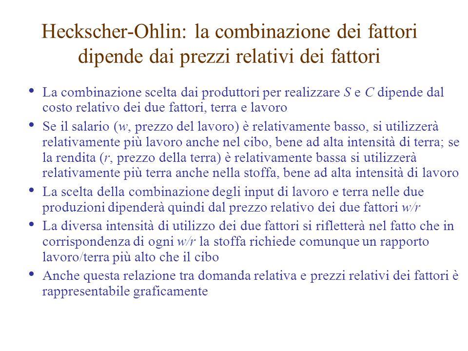 Heckscher-Ohlin: la combinazione dei fattori dipende dai prezzi relativi dei fattori