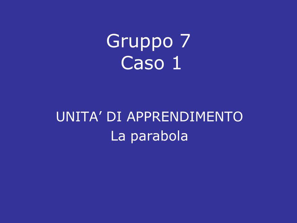 UNITA' DI APPRENDIMENTO La parabola