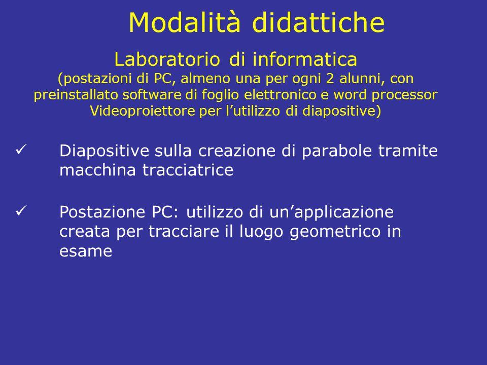 Diapositive sulla creazione di parabole tramite macchina tracciatrice