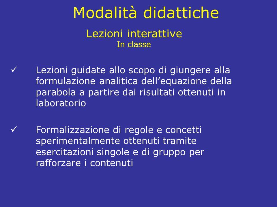 Modalità didattiche Lezioni interattive