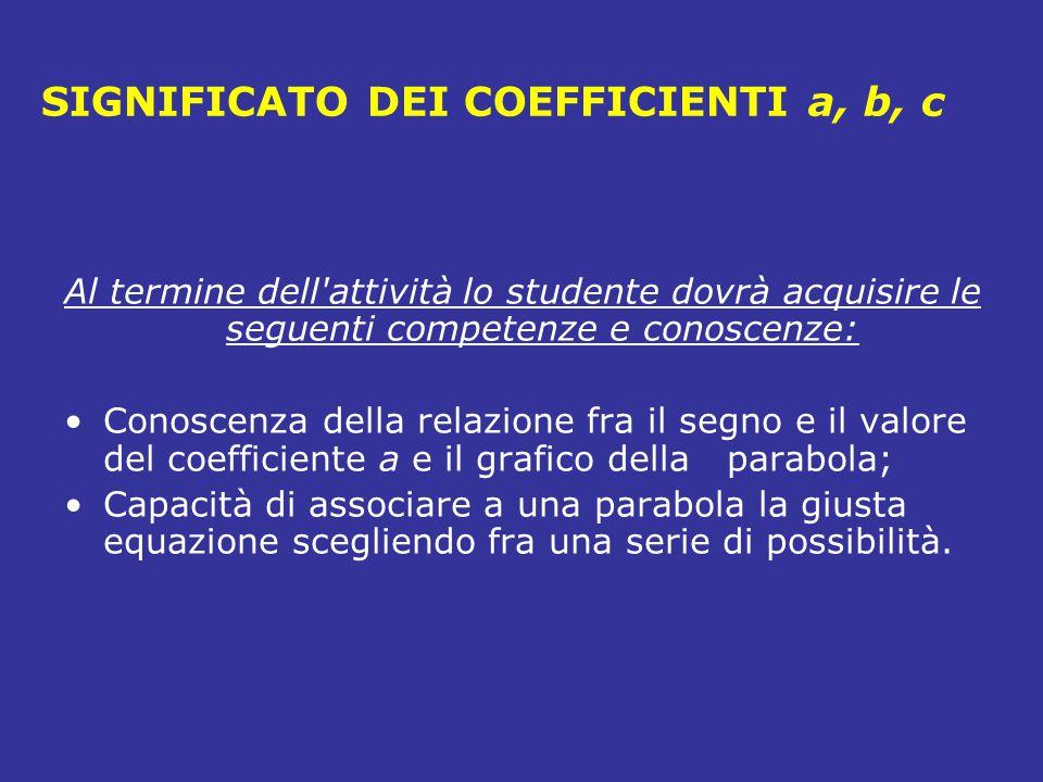 SIGNIFICATO DEI COEFFICIENTI a, b, c
