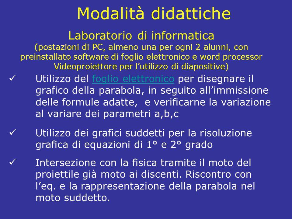 Modalità didattiche Laboratorio di informatica