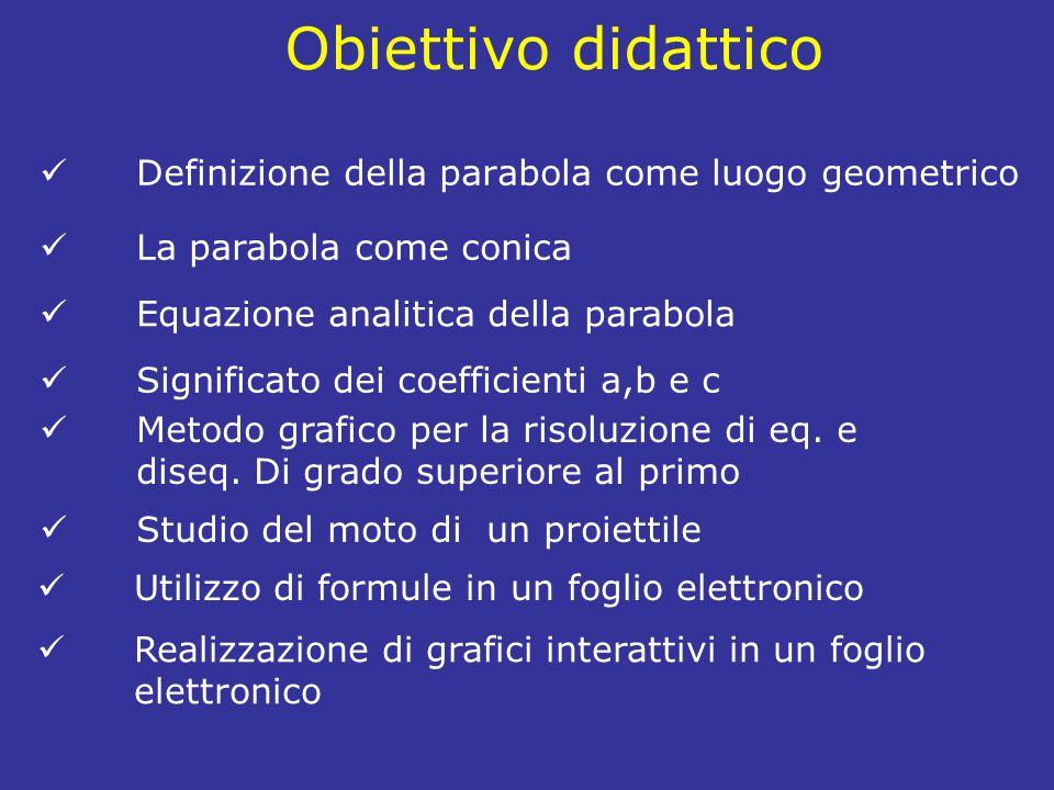 Definizione della parabola come luogo geometrico