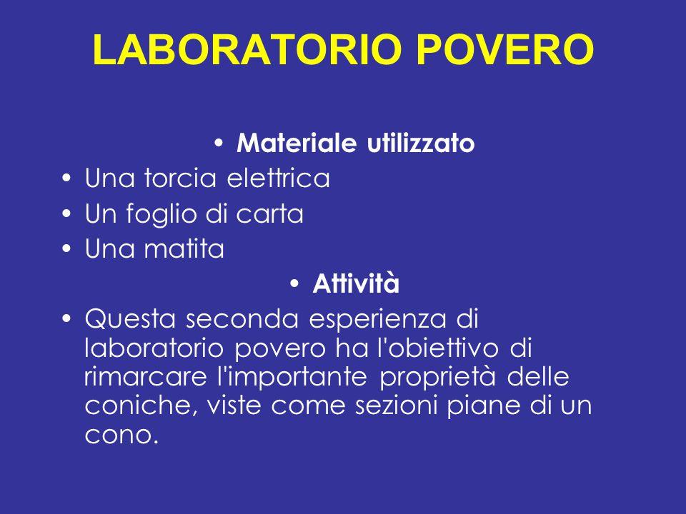 LABORATORIO POVERO Materiale utilizzato Una torcia elettrica