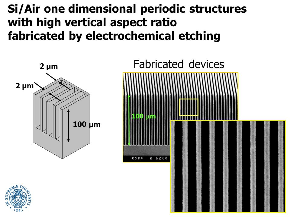 Si/Air one dimensional periodic structures with high vertical aspect ratio fabricated by electrochemical etching