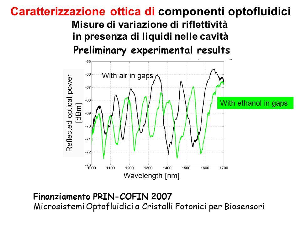 Caratterizzazione ottica di componenti optofluidici