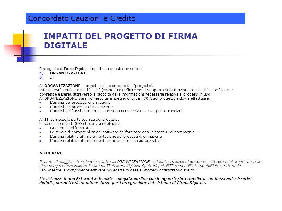 IMPATTI DEL PROGETTO DI FIRMA DIGITALE