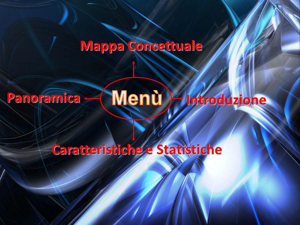 Mappa Concettuale Panoramica Introduzione Caratteristiche e Statistiche