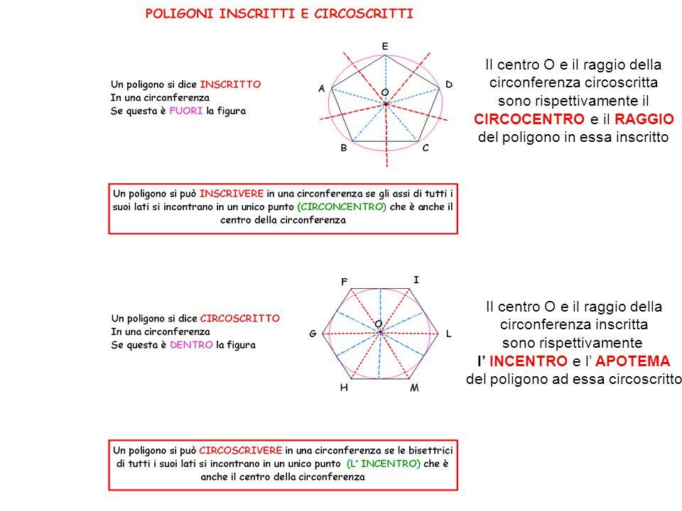 Il centro O e il raggio della circonferenza circoscritta