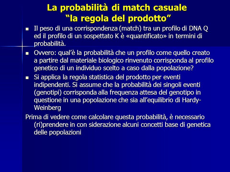 La probabilità di match casuale la regola del prodotto