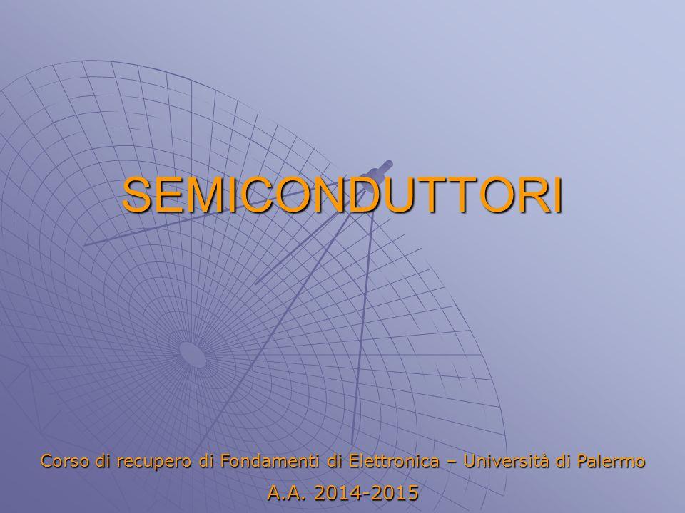Corso di recupero di Fondamenti di Elettronica – Università di Palermo
