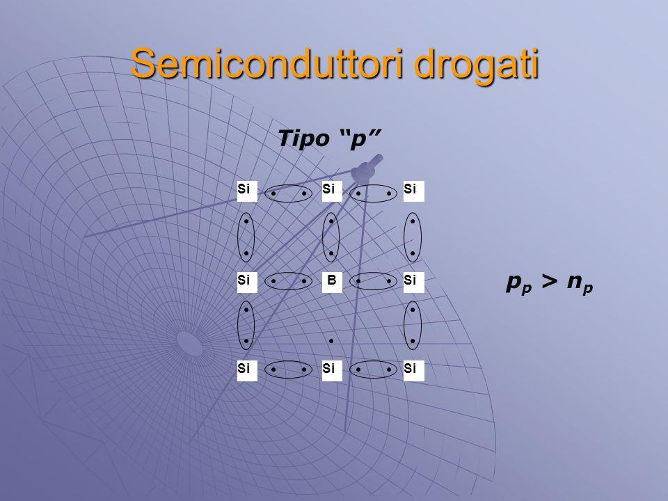 Semiconduttori drogati