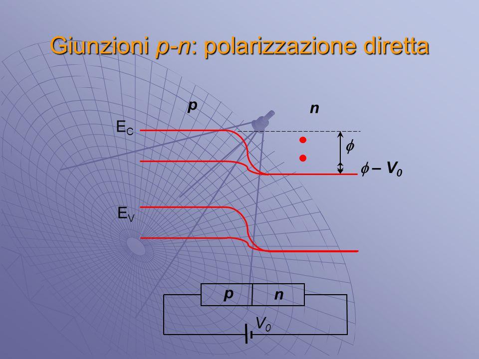 Giunzioni p-n: polarizzazione diretta